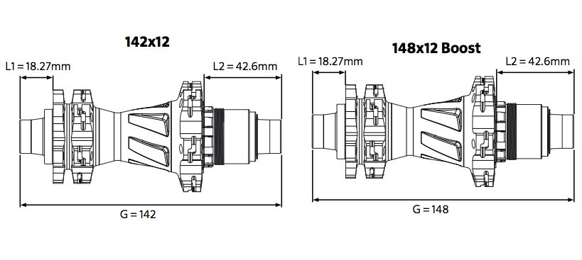 Rear hub spacing: traditional (left) and Boost (right)